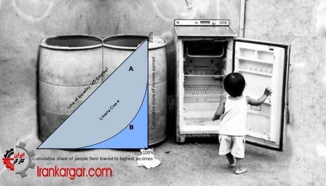 خط فقر در اردیبهشت ماه۹۸برابر۸میلیون تومان + محاسبات و جداول